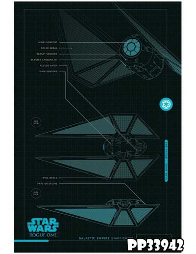 Star Wars Póster Planos Tie...