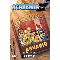 Academia X 02: X - Puestos